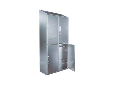 医用不锈钢制品:衣柜的打开方式都有哪些?